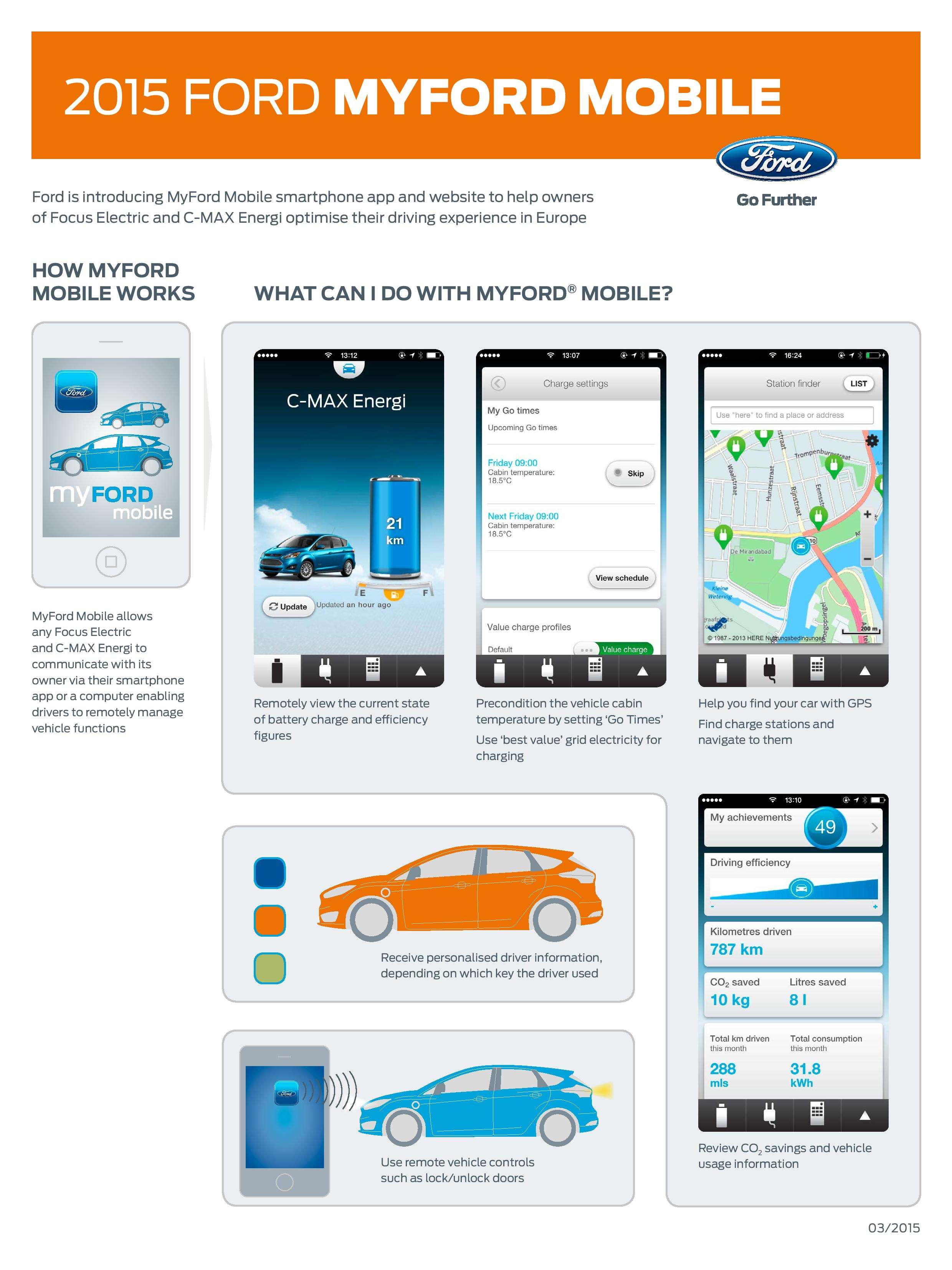 mwc 2015 ford smart mobility launches app that enables. Black Bedroom Furniture Sets. Home Design Ideas