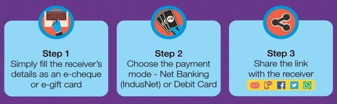 IndusInd_Pay